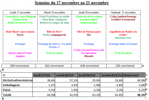 bilan semaine Eco Responsable - Novembre 2014-1+.docx (Lecture seule) - Microsof_2014-12-02_17-20-51